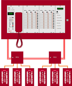 Vanguard V25-90 Addressable Fireman Intercom Schematic
